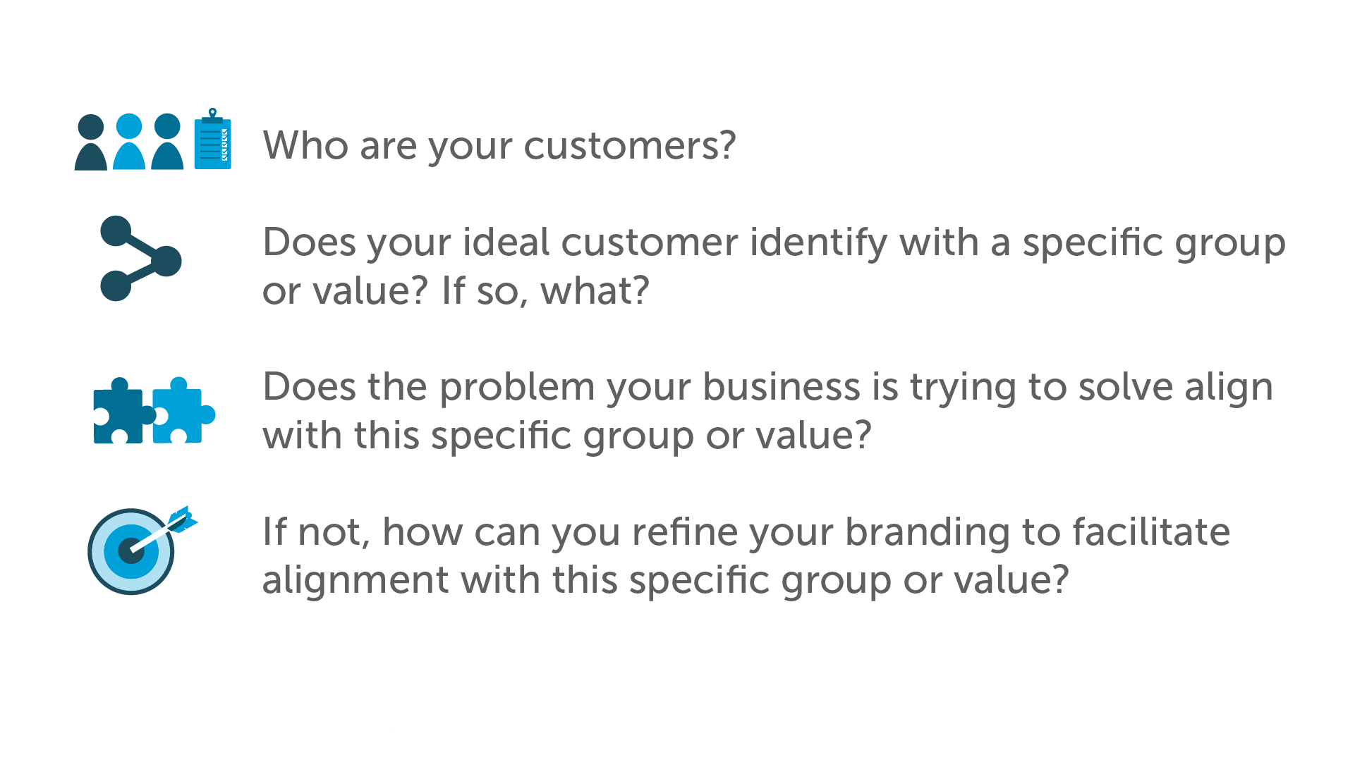 questions to help you select the most appropriate and powerful enemy for your brand - why defining an enemy is important for your brand
