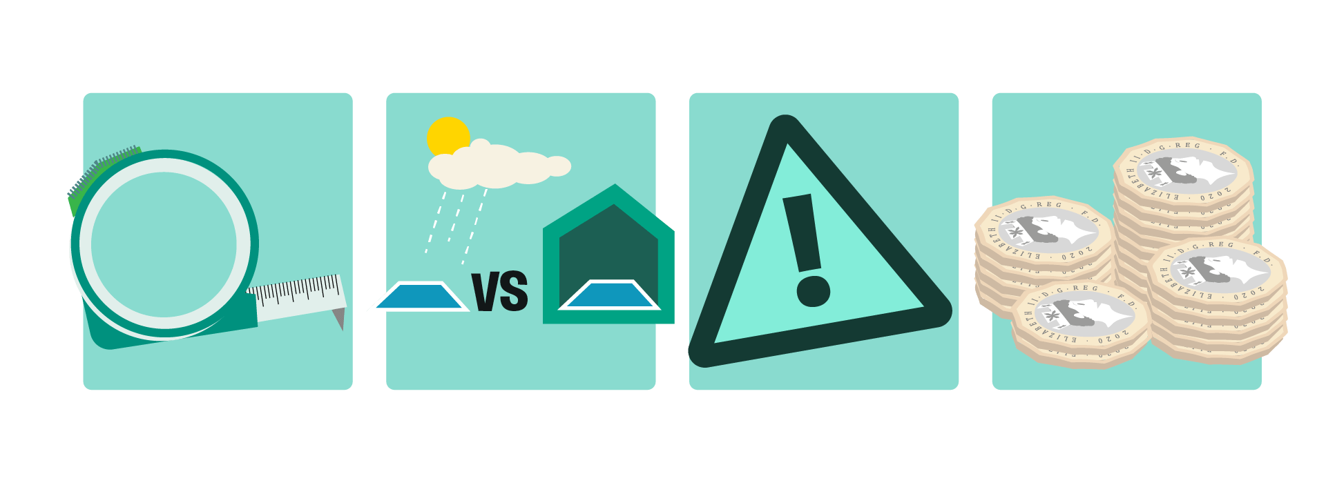 Size, indoor vs outside, warnings and cost