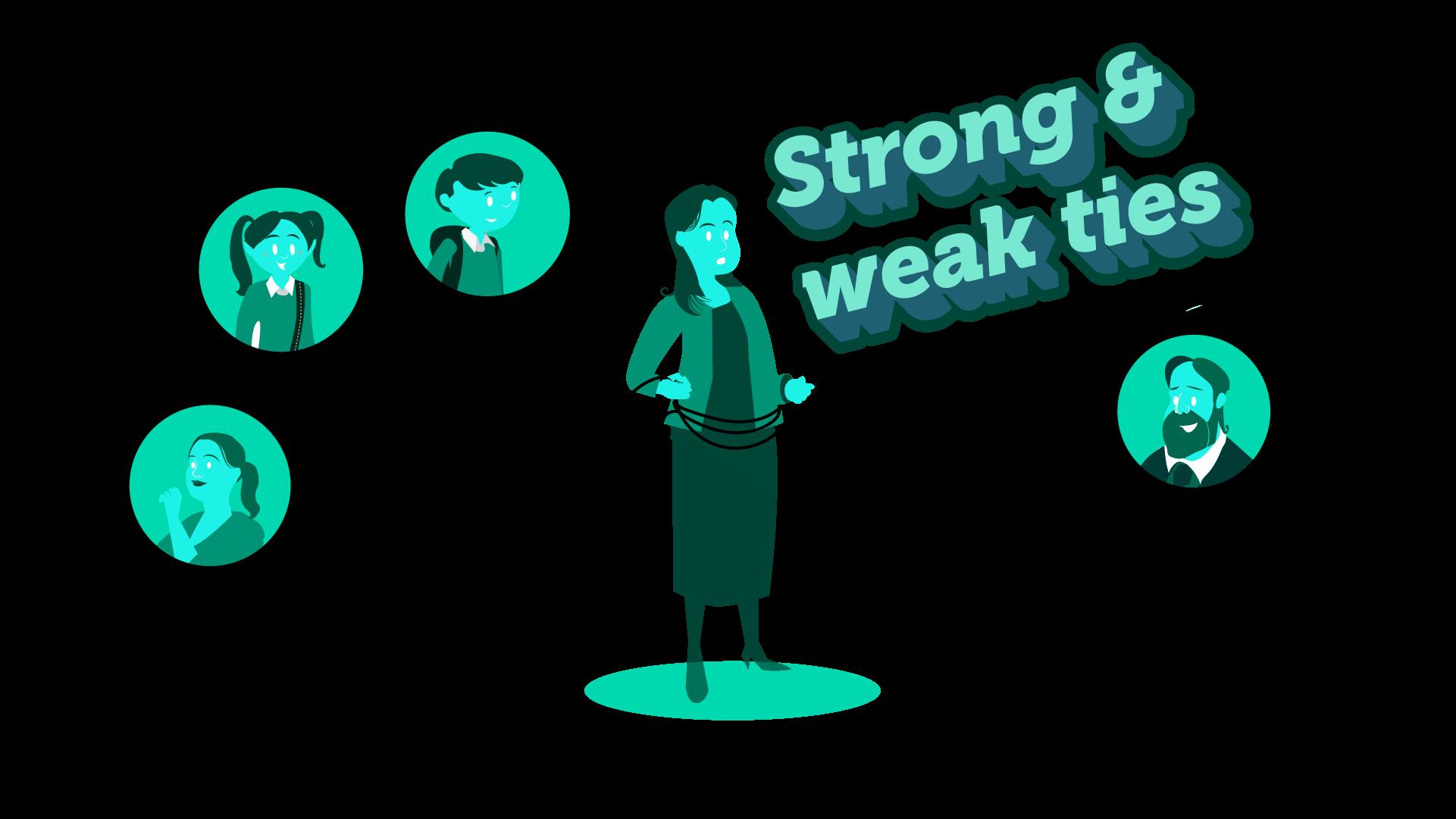 strong and weak ties