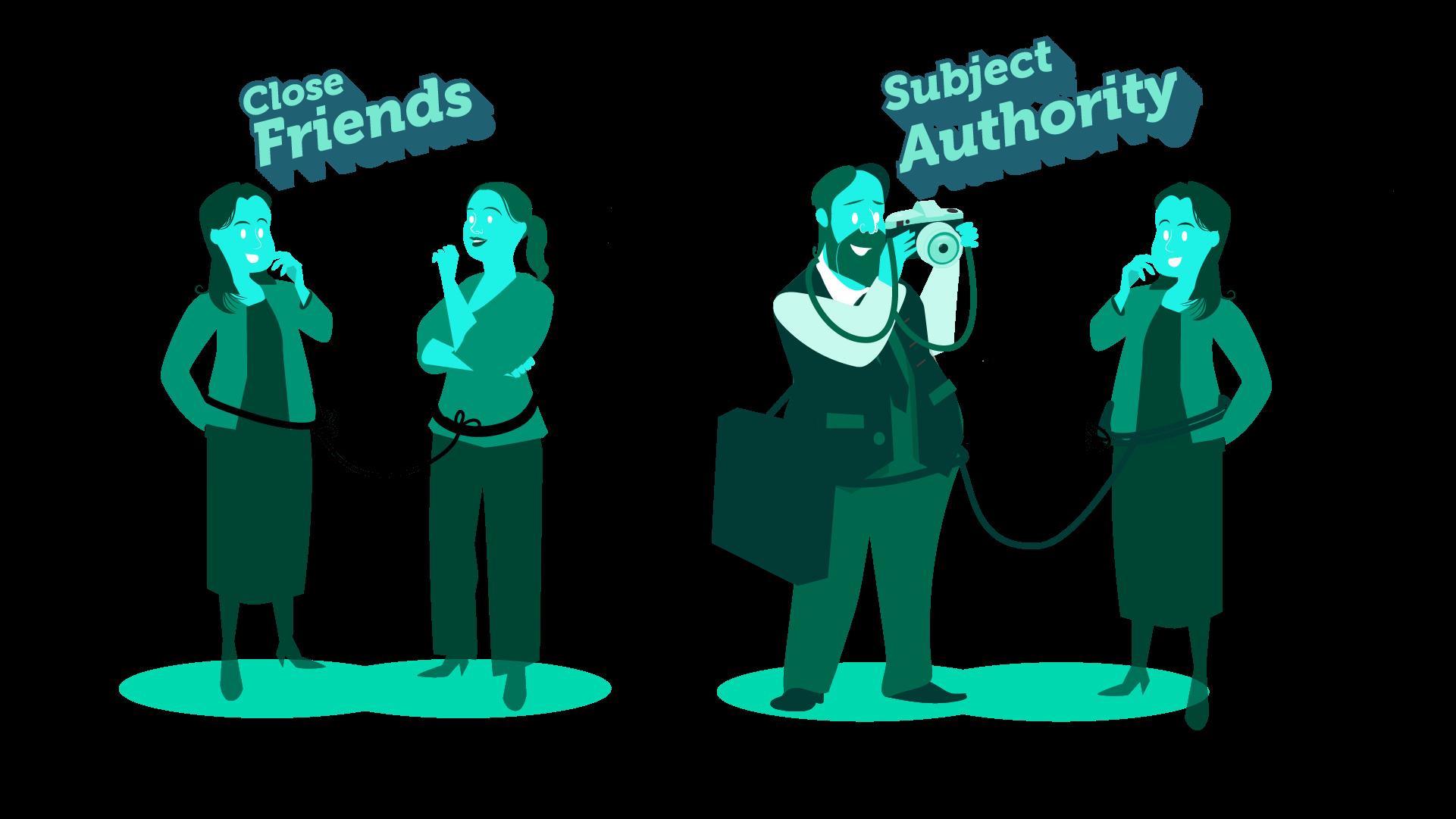 Close Friends vs Subject Authority