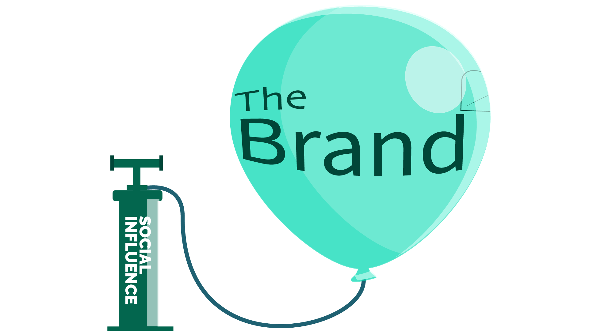social influence can grow your brand - image of 'brand' balloon being inflated by a 'social influence' pump