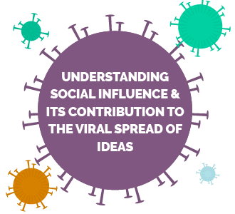 understanding social influence and the spread of viral ideas