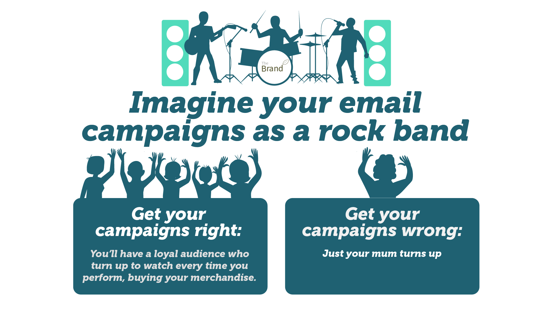 Imagine your email campaigns as a rock band