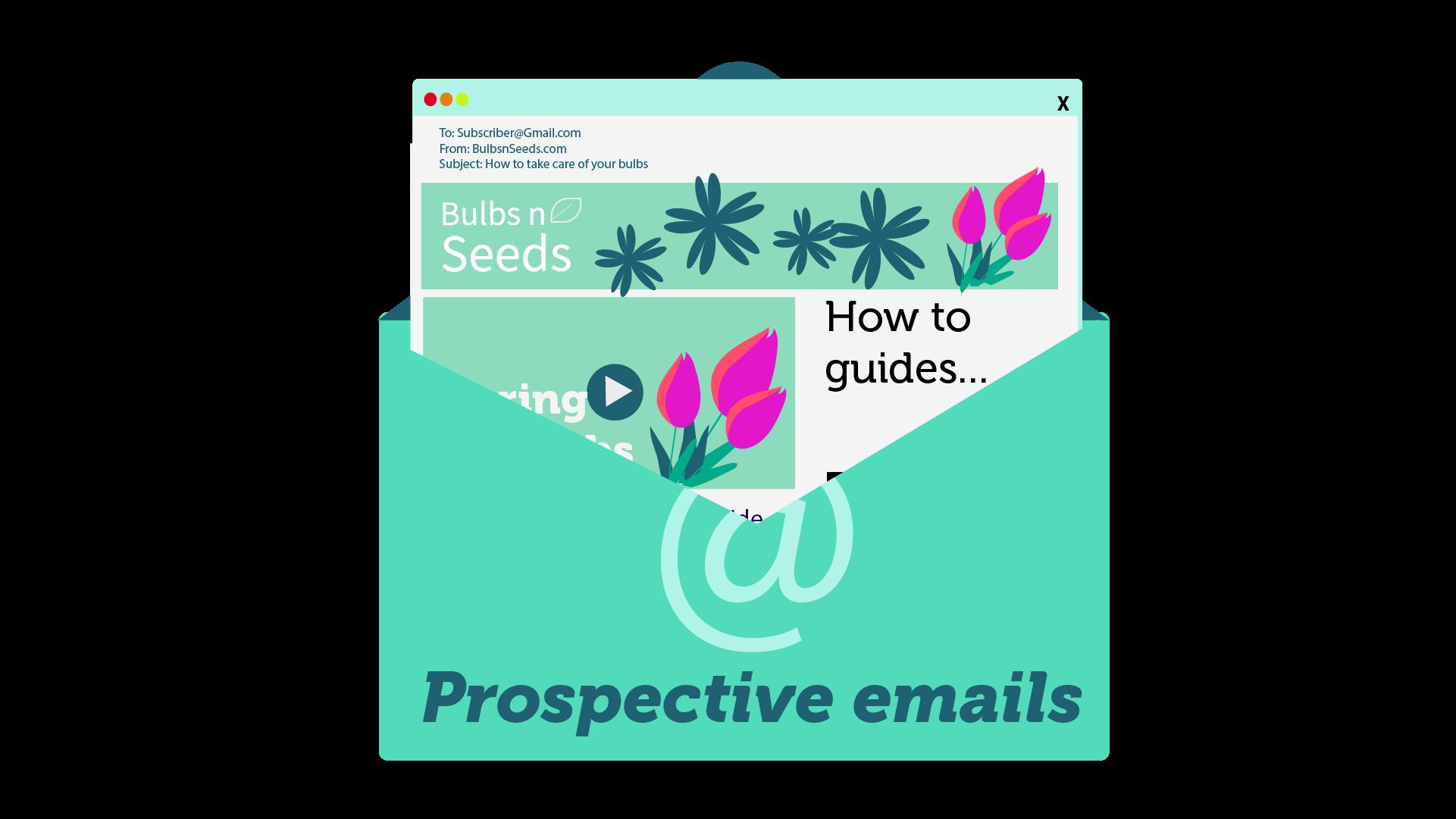 Prospective eMails