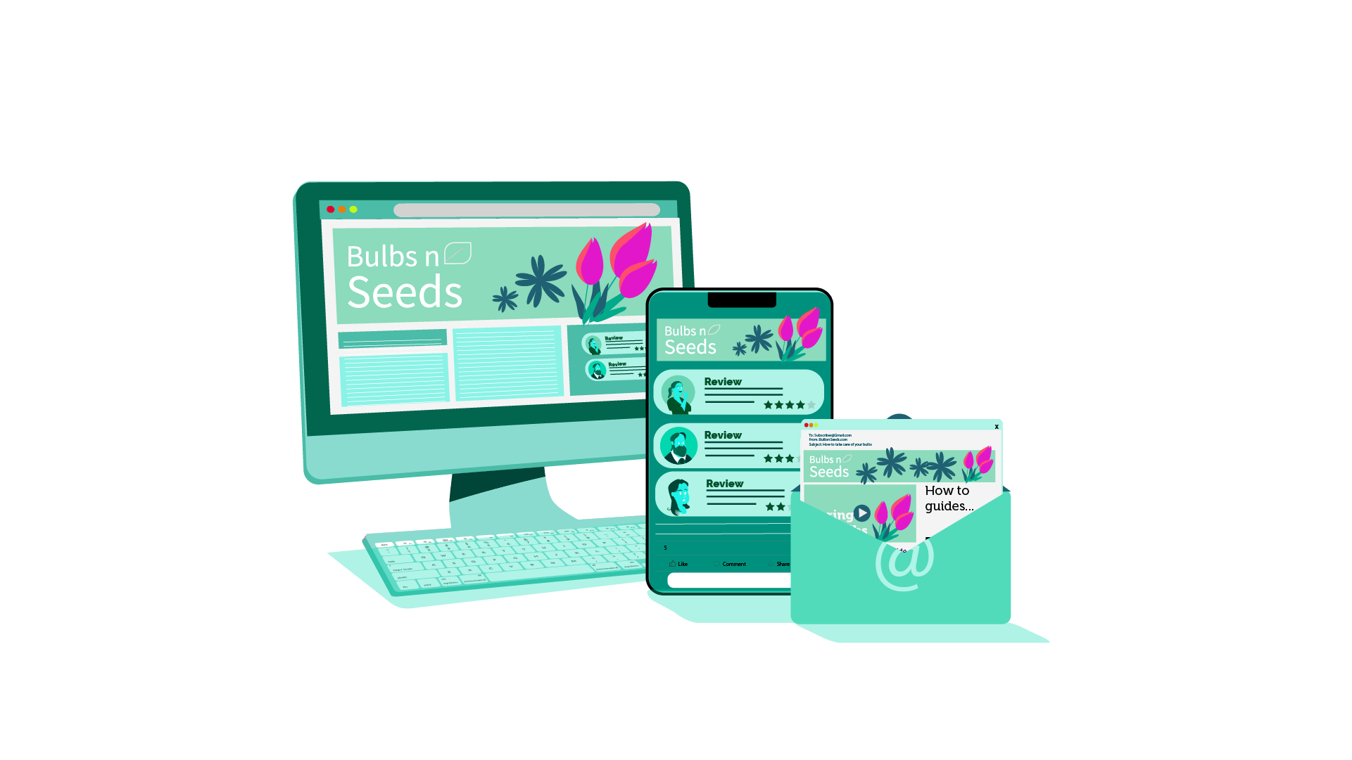 eMail marketing as part of a campaign