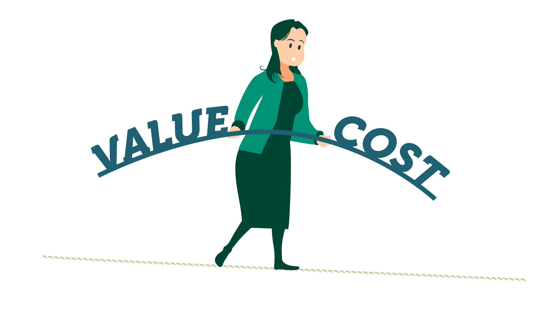 Balancing value with cost